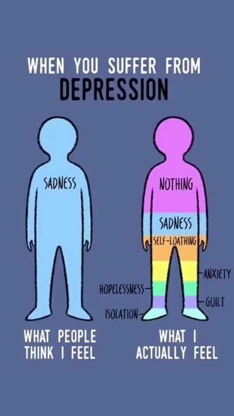 illustration depicting difference in thought while depressed